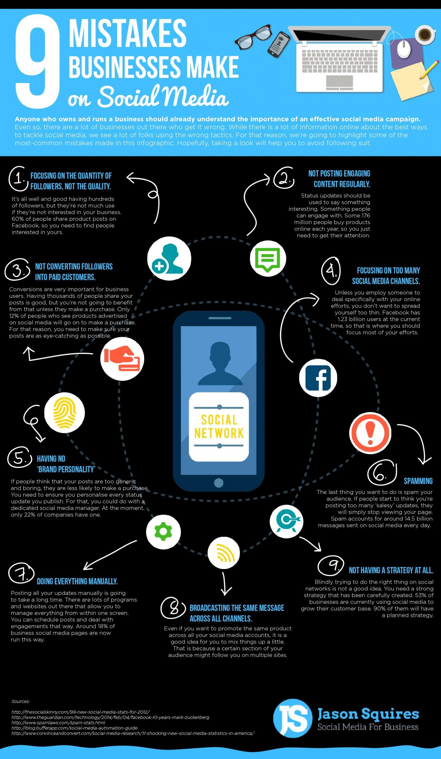 9 social media 'fouten' die je kan voorkomen