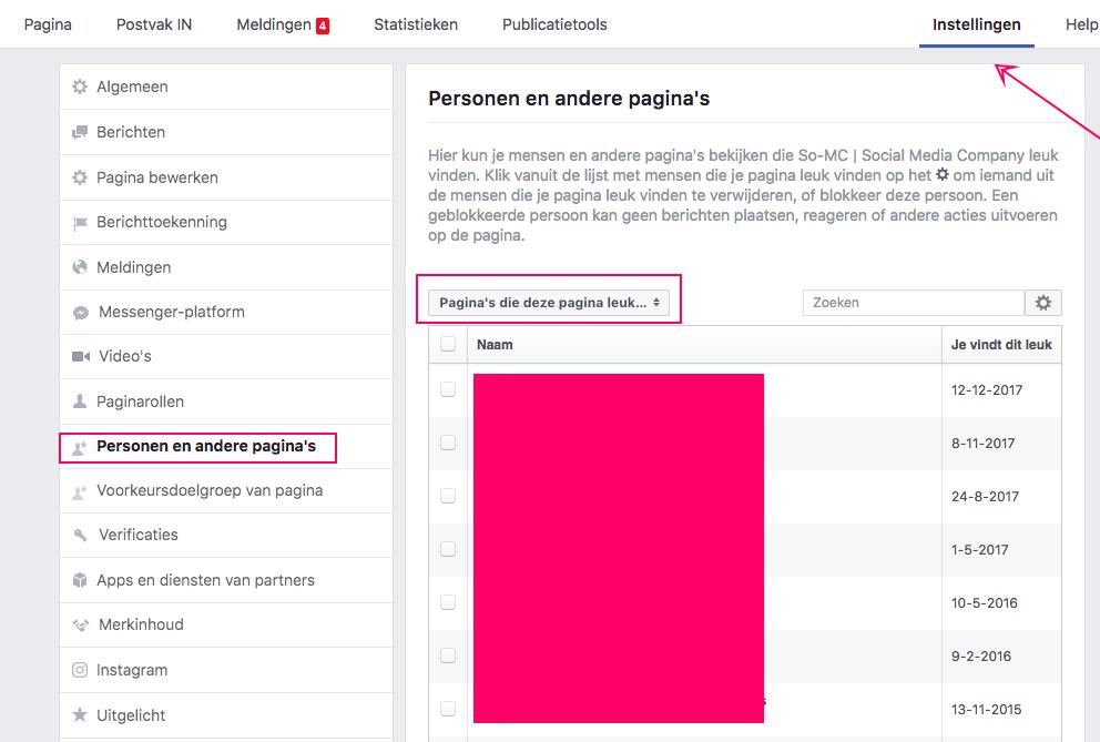 welke geheime volgers heeft jouw Facebook pagina?